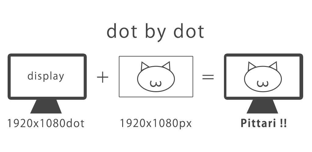 dot by dot